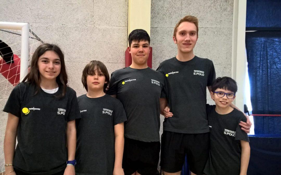 Torneo Giovanile di Qualificazione ai Campionati Italiani